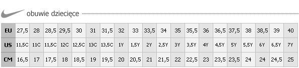 http://karolina-sport.pl/ZdjeciaAllegro/Tabela-Rozmiarow-Obuwie-NIKE-DZIECIECE%20(PSV).jpg